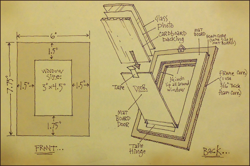 Found object frame schematic